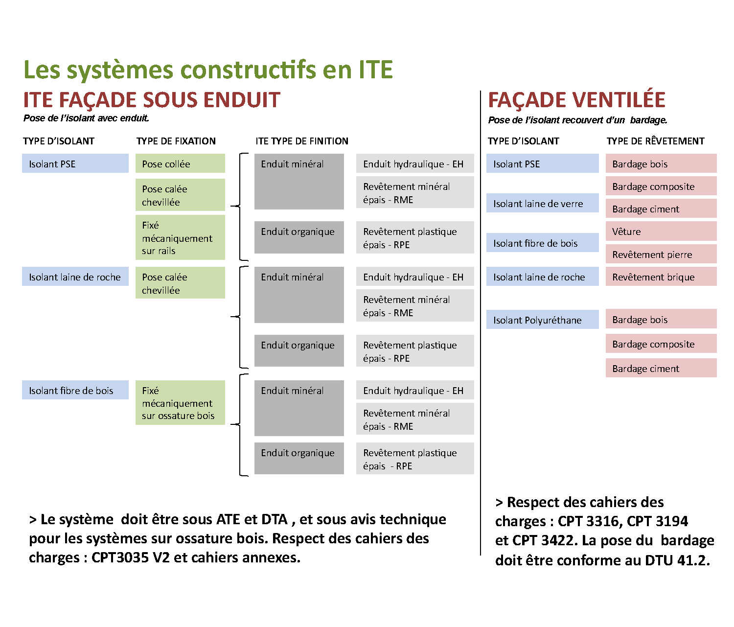 Systemes-constructifs-ITE.png